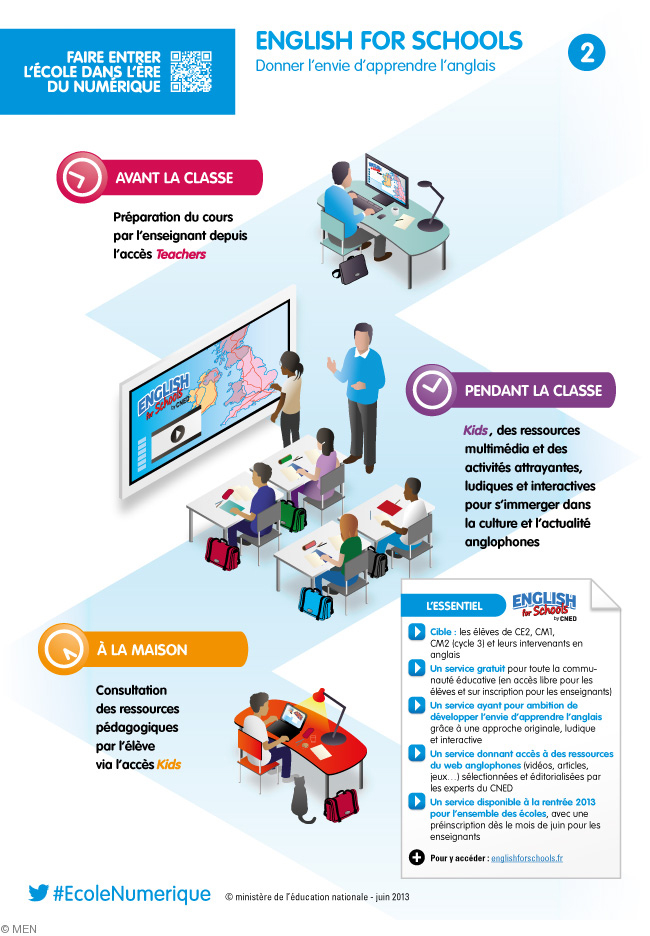 infographiste in english