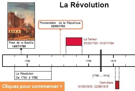 Dm La France En Ville Geographie Ere S
