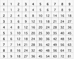 Tice 74 site des ressources p dagogiques tice tice et - Tableau table de multiplication a imprimer ...